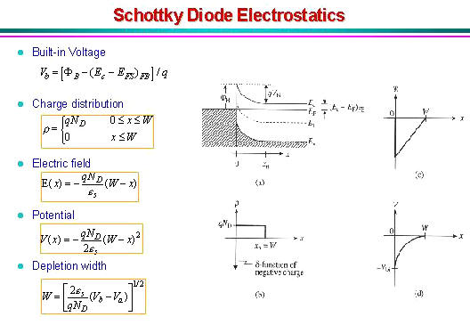 Shockley Diode