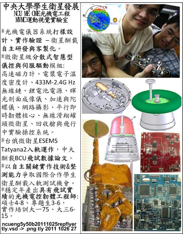 ... ncu mvmc ME-mocrocomp EElab electricity & eletronics OME ME-interface  uc mvmc.me.ncu.edu.tw ftp ME1018 ME2066 OM6021 ftp://::@ ...